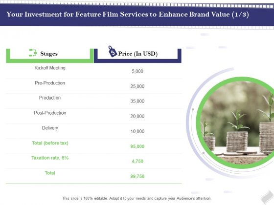 Film Branding Enrichment Your Investment For Feature Film Services To Enhance Brand Value Brochure PDF