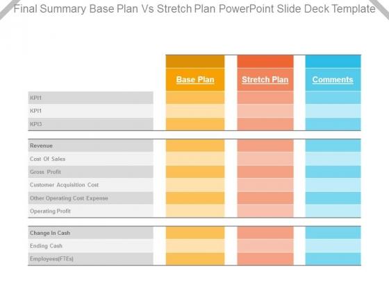 Final Summary Base Plan Vs Stretch Plan Powerpoint Slide Deck Template