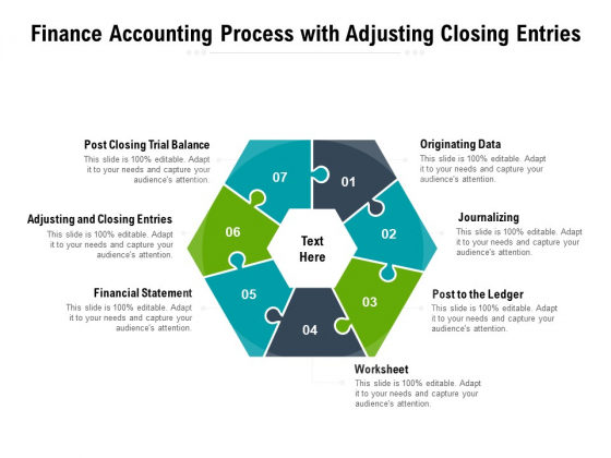 Finance Accounting Process With Adjusting Closing Entries Ppt PowerPoint Presentation Gallery Microsoft