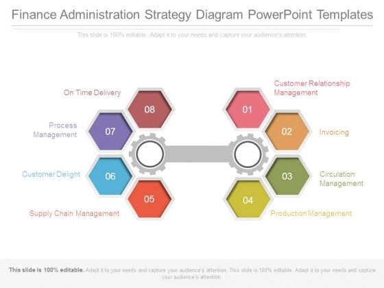 Finance Administration Strategy Diagram Powerpoint Templates