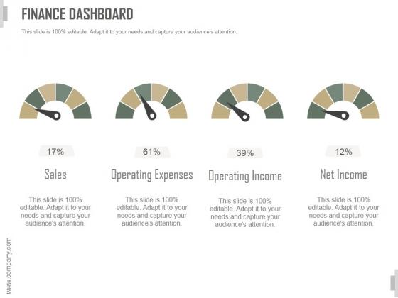 Finance Dashboard Ppt PowerPoint Presentation Clipart