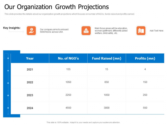 Finance_Elevator_Pitch_Ppt_PowerPoint_Presentation_Complete_Deck_With_Slides_Slide_15