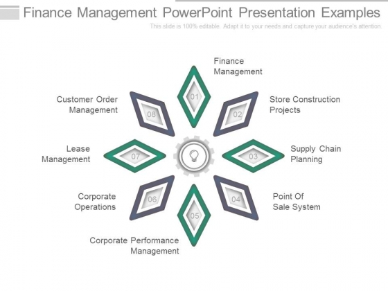 Finance Management Powerpoint Presentation Examples