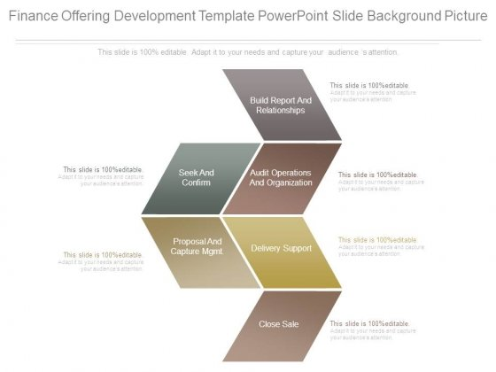 Finance Offering Development Template Powerpoint Slide Background Picture
