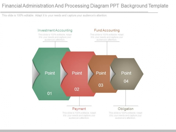 Financial Administration And Processing Diagram Ppt Background Template