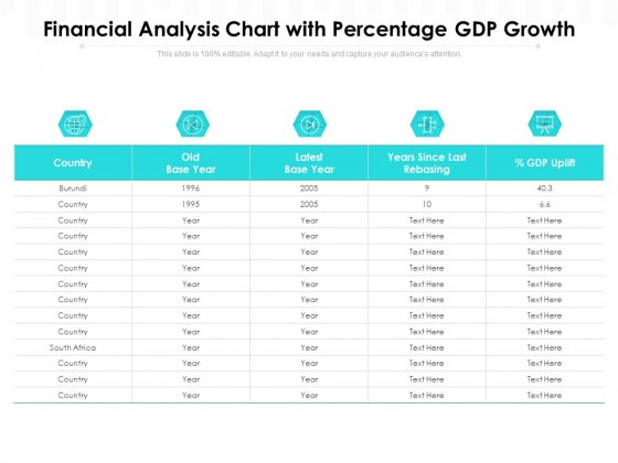 Financial Analysis Chart With Percentage GDP Growth Ppt PowerPoint Presentation Show Microsoft PDF