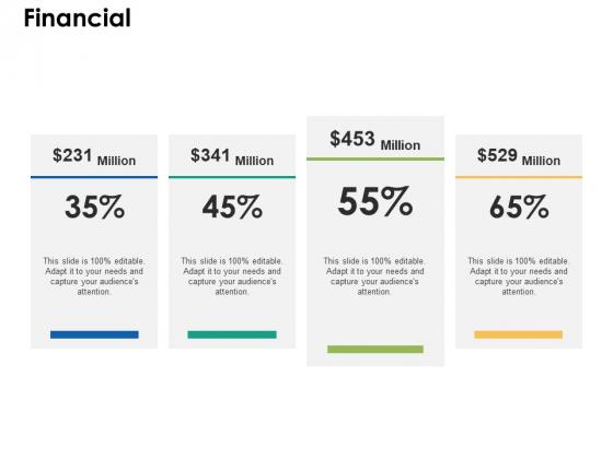 Financial Analysis Ppt PowerPoint Presentation Inspiration Slide