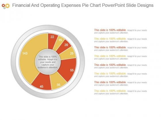 Financial And Operating Expenses Pie Chart Powerpoint Slide Designs