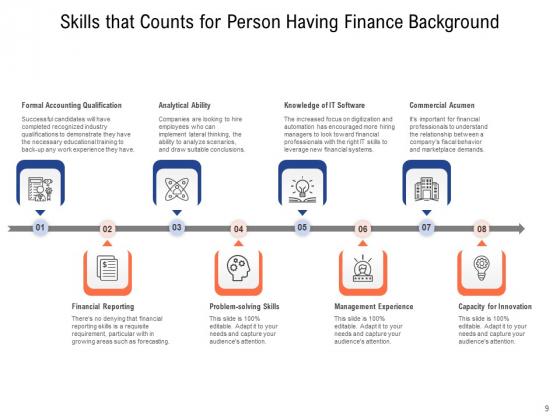 Financial_Background_Check_Management_Gear_Arrows_Ppt_PowerPoint_Presentation_Complete_Deck_Slide_9