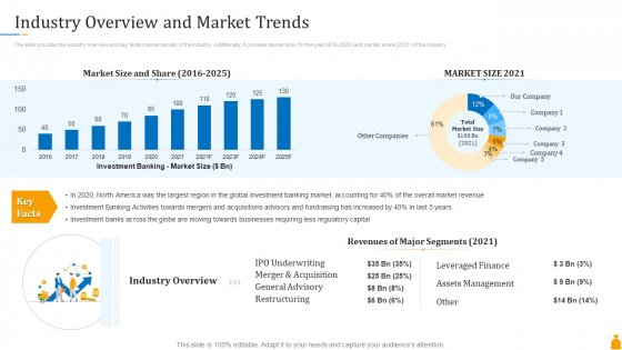Financial_Banking_PPT_Industry_Overview_And_Market_Trends_Ppt_File_Layout_Ideas_PDF_Slide_1
