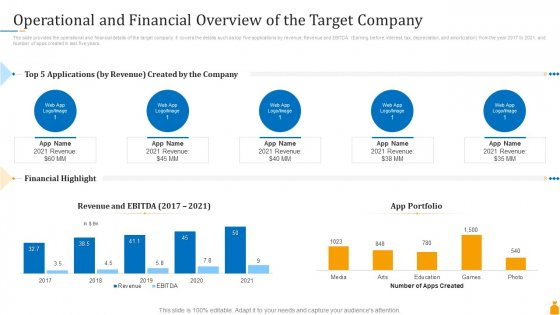 Financial Banking PPT Operational And Financial Overview Of The Target Company Pictures PDF