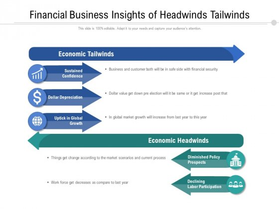 Financial Business Insights Of Headwinds Tailwinds Ppt PowerPoint Presentation Gallery Styles PDF