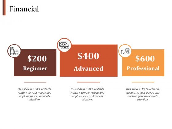 Financial Business Investment Ppt PowerPoint Presentation Inspiration Visuals