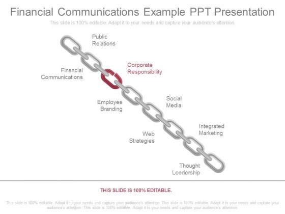 Financial Communications Example Ppt Presentation