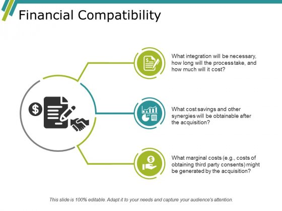 Financial Compatibility Ppt PowerPoint Presentation File Topics