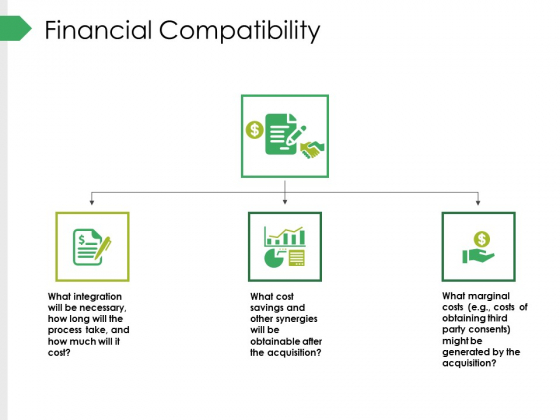 Financial Compatibility Ppt PowerPoint Presentation Professional Outfit