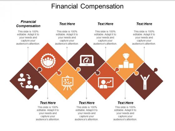 Financial Compensation Ppt Powerpoint Presentation Ideas Diagrams Cpb