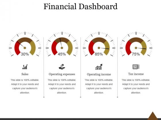 Financial Dashboard Ppt PowerPoint Presentation Information