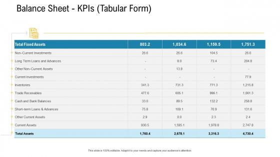 Financial Due Diligence For Business Organization Balance Sheet Kpis Tabular Form Assets Brochure PDF