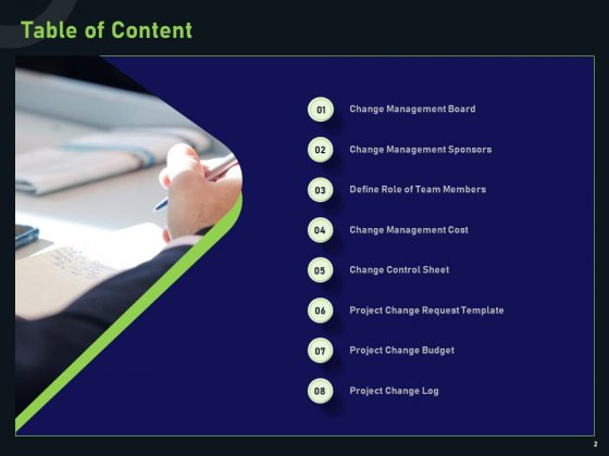 Financial_Estimation_In_Revamping_Ppt_PowerPoint_Presentation_Complete_Deck_With_Slides_Slide_2