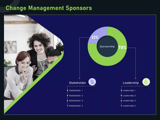 Financial Estimation Revamping Change Management Sponsors Ppt Gallery Microsoft PDF