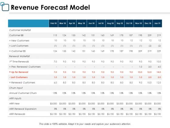 Financial_Forecast_Ppt_PowerPoint_Presentation_Complete_Deck_With_Slides_Slide_3