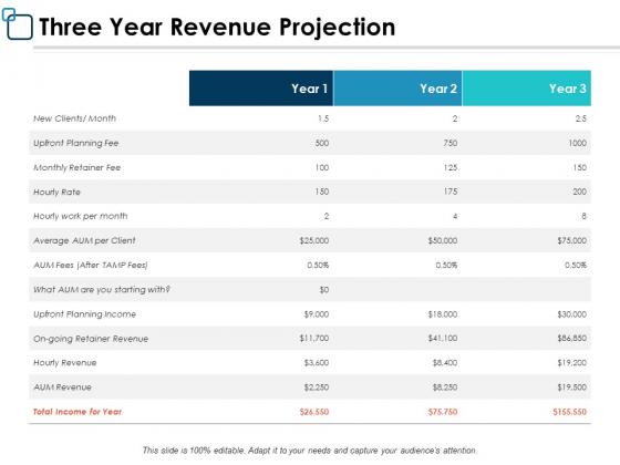 Financial_Forecast_Ppt_PowerPoint_Presentation_Complete_Deck_With_Slides_Slide_4