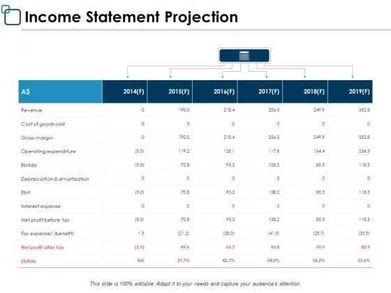 Financial_Forecast_Ppt_PowerPoint_Presentation_Complete_Deck_With_Slides_Slide_6