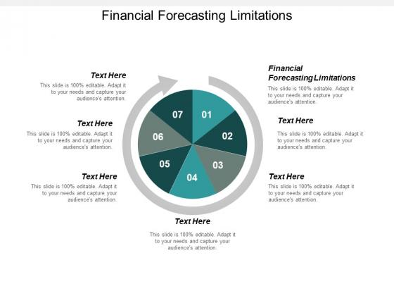 Financial Forecasting Limitations Ppt PowerPoint Presentation Slides Skills Cpb