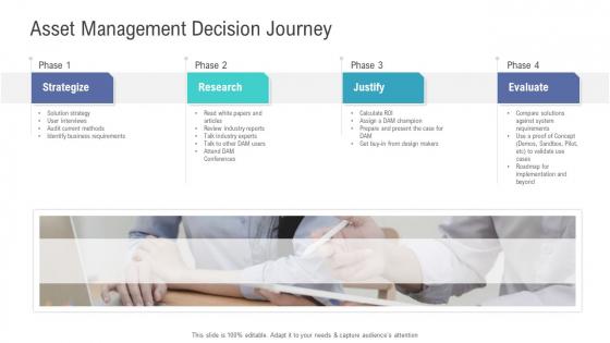 Financial Functional Assessment Asset Management Decision Journey Ppt Ideas Example Topics PDF