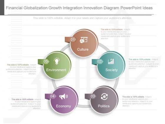 Financial Globalization Growth Integration Innovation Diagram Powerpoint Ideas