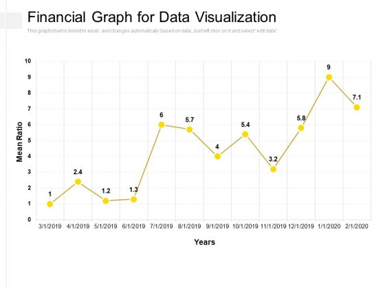 Financial Graph For Data Visualization Ppt PowerPoint Presentation Slides Picture PDF