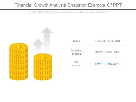 Financial Growth Analysis Snapshot Example Of Ppt