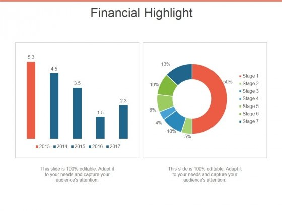 Financial Highlight Template 1 Ppt PowerPoint Presentation Ideas Themes