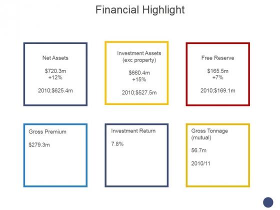 Financial Highlight Template 2 Ppt PowerPoint Presentation Show Layout Ideas