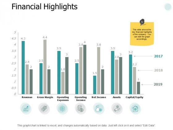Financial Highlights Business Ppt PowerPoint Presentation Portfolio Graphic Images