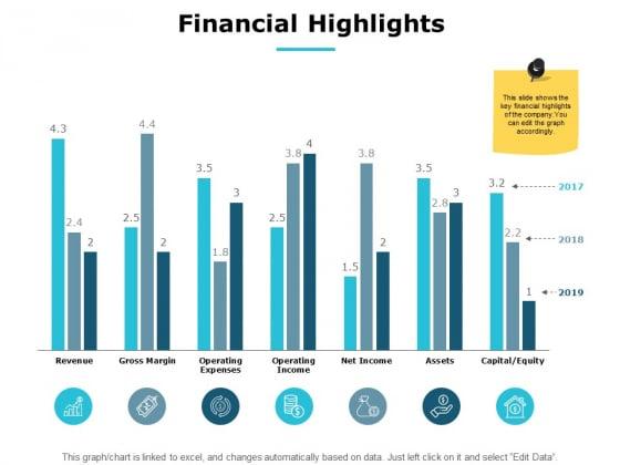 Financial Highlights Graph Ppt PowerPoint Presentation Ideas Good