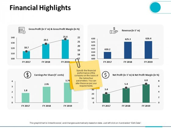 Financial Highlights Ppt PowerPoint Presentation Infographics Slide Portrait