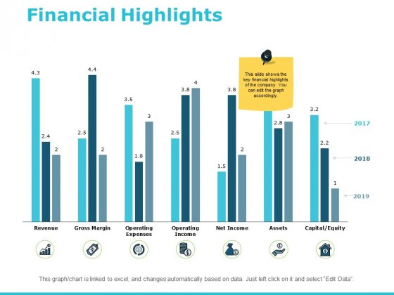 Financial Highlights Ppt PowerPoint Presentation Layouts Deck