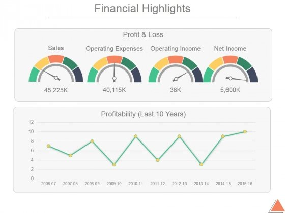 Financial Highlights Template 1 Ppt PowerPoint Presentation Slides