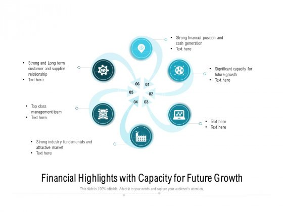 Financial Highlights With Capacity For Future Growth Ppt PowerPoint Presentation File Objects PDF