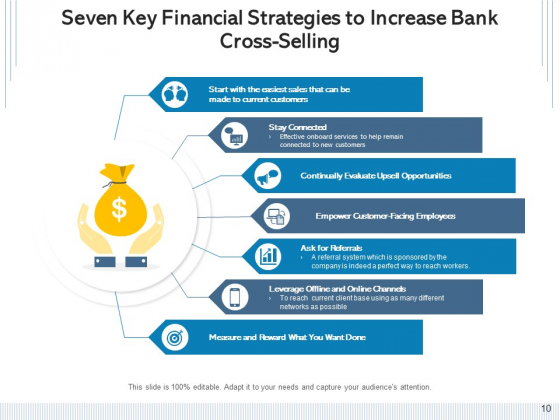 Financial_Institution_Cross_Sales_Consumers_Strategies_Ppt_PowerPoint_Presentation_Complete_Deck_Slide_10