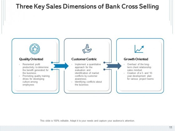 Financial_Institution_Cross_Sales_Consumers_Strategies_Ppt_PowerPoint_Presentation_Complete_Deck_Slide_11