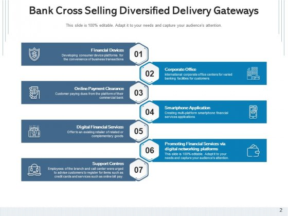 Financial_Institution_Cross_Sales_Consumers_Strategies_Ppt_PowerPoint_Presentation_Complete_Deck_Slide_2