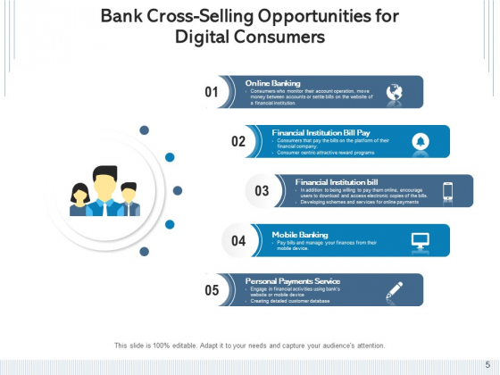 Financial_Institution_Cross_Sales_Consumers_Strategies_Ppt_PowerPoint_Presentation_Complete_Deck_Slide_5