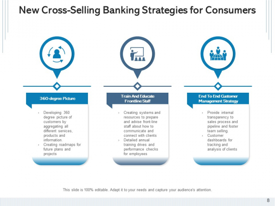 Financial_Institution_Cross_Sales_Consumers_Strategies_Ppt_PowerPoint_Presentation_Complete_Deck_Slide_8