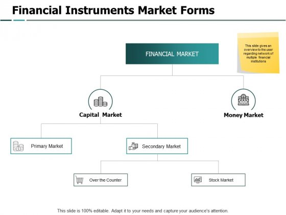 Financial Instruments Market Forms Capital Market Ppt PowerPoint Presentation Show Sample