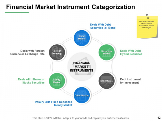 Financial_Instruments_Ppt_PowerPoint_Presentation_Complete_Deck_With_Slides_Slide_12