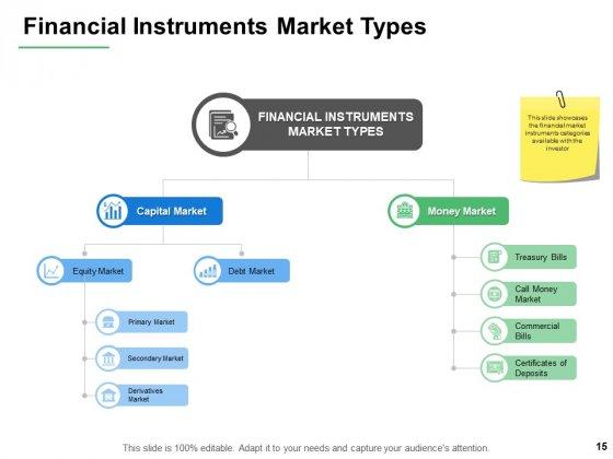 Financial_Instruments_Ppt_PowerPoint_Presentation_Complete_Deck_With_Slides_Slide_15