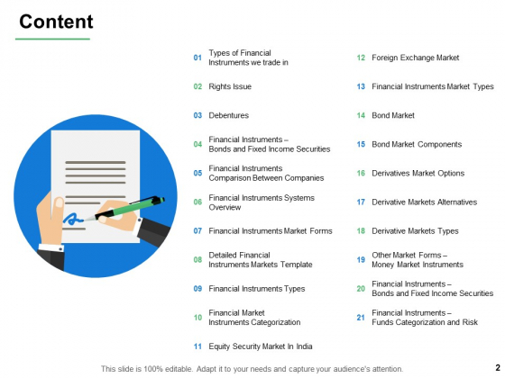 Financial_Instruments_Ppt_PowerPoint_Presentation_Complete_Deck_With_Slides_Slide_2